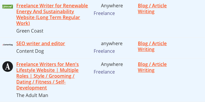 Best Freelance Writer Websites - ProBlogger